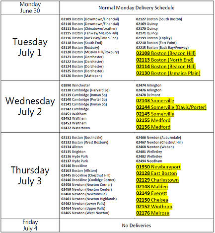 July 4th Full Schedule Change 2014