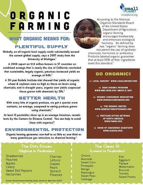 Small Planet Institute Organic Farming Fact Sheet