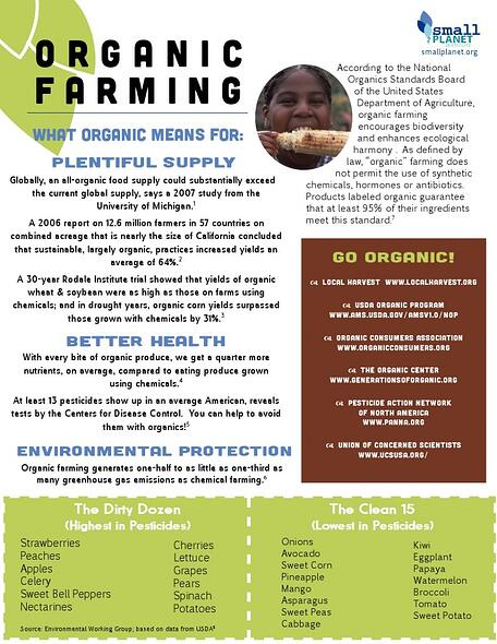 Small Planet Institute Organic Farming Fact Sheet