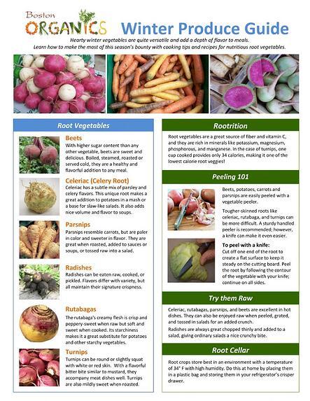 seasonal produce guide winter