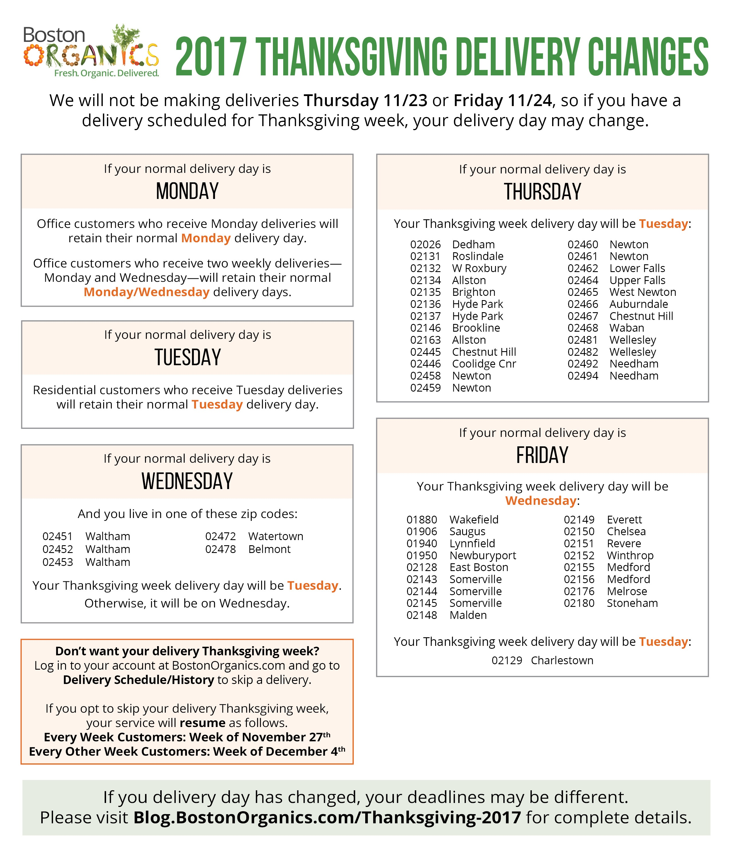 Thanksgiving 2017 Schedule Delivery Changes