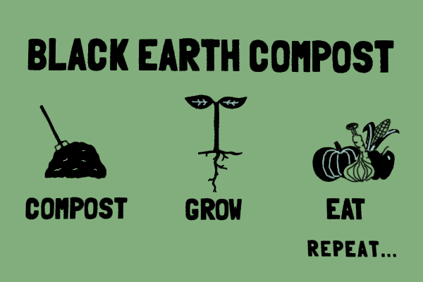 black_eartch_compost_compost_grow_eat_repeat_sticker_600px2