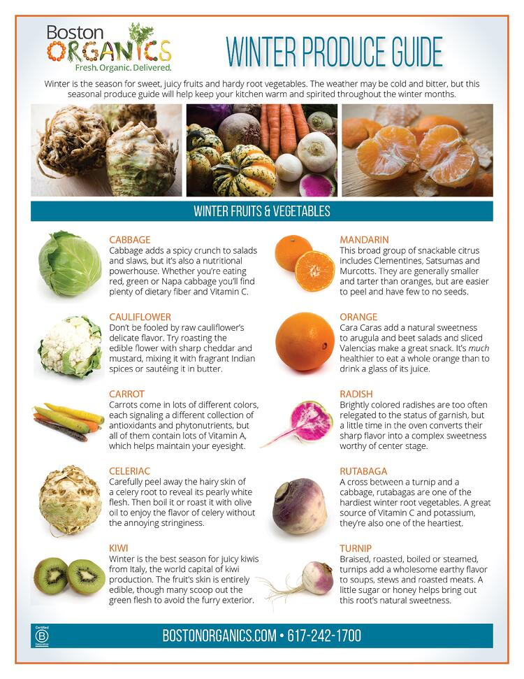 2018 Winter Produce Guide.jpg