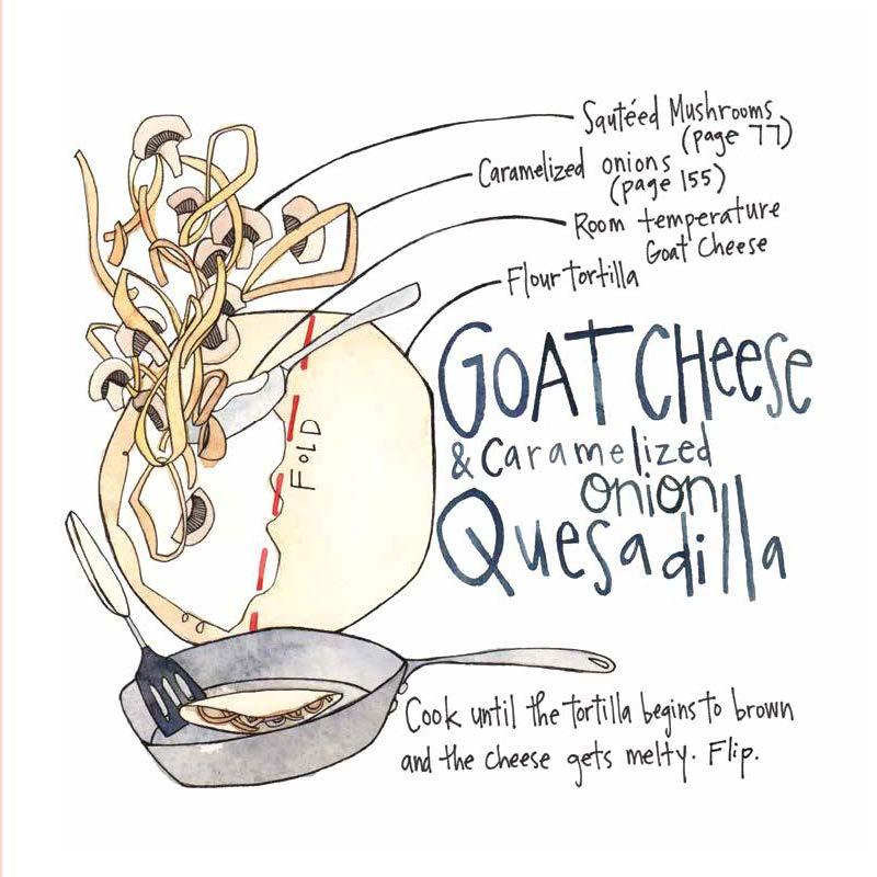 FMS - Goat Cheese   Mushroom Quesadilla.jpg