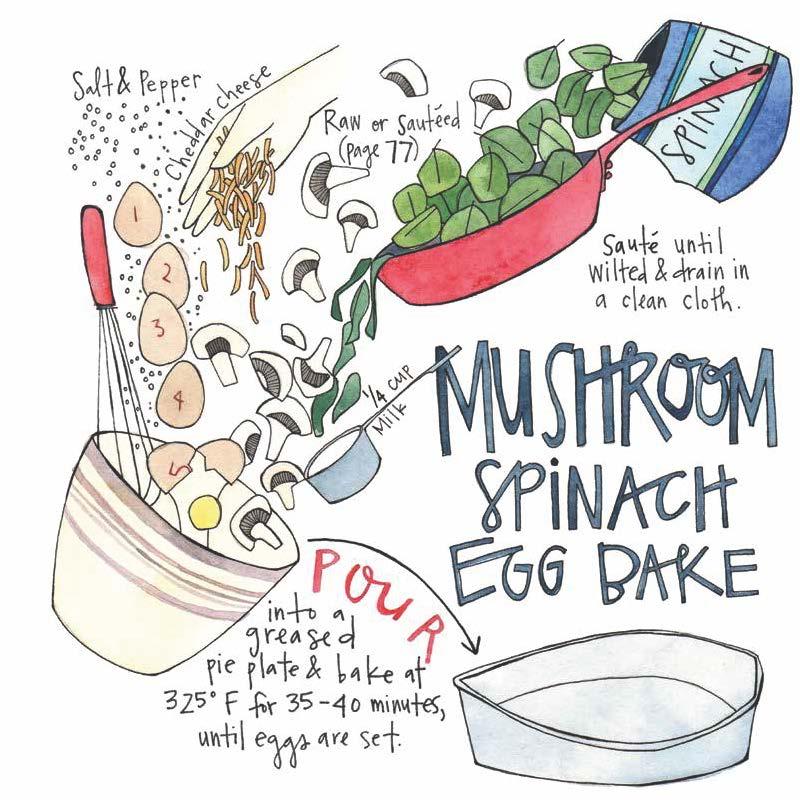 FMS - Spinach Mushroom Egg Bake.jpg