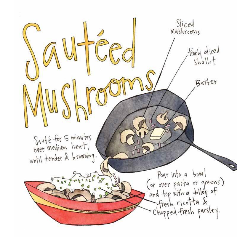 Sauteed Mushrooms_600x500.jpg